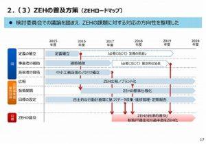 report_160212_ja_ページ_18